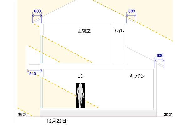 空間設計の図